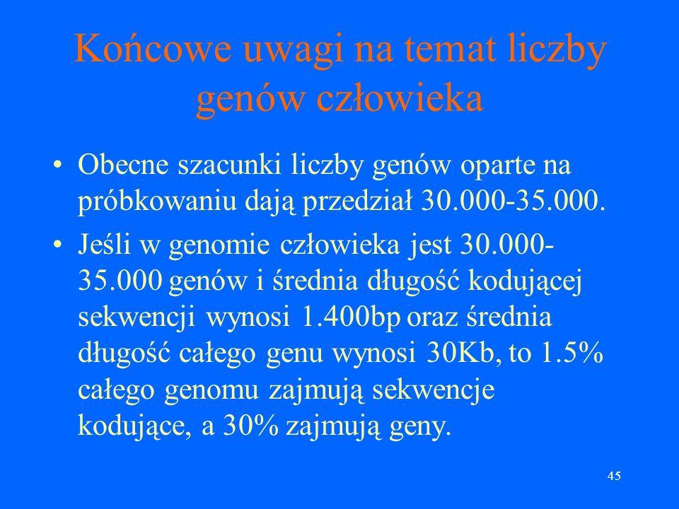 Końcowe uwagi na temat liczby genów człowieka