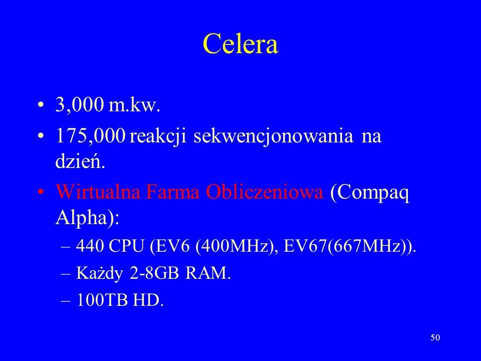 Celera 3,000 m.kw. 175,000 reakcji sekwencjonowania na dzień.