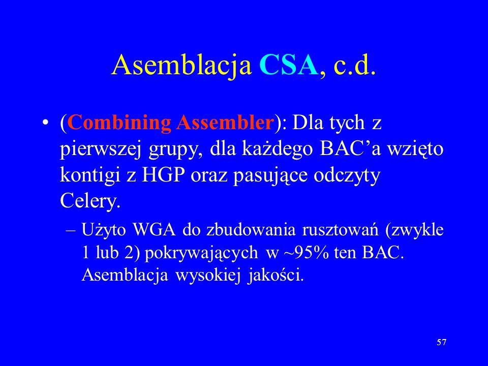 Asemblacja CSA, c.d. (Combining Assembler): Dla tych z pierwszej grupy, dla każdego BAC'a wzięto kontigi z HGP oraz pasujące odczyty Celery.