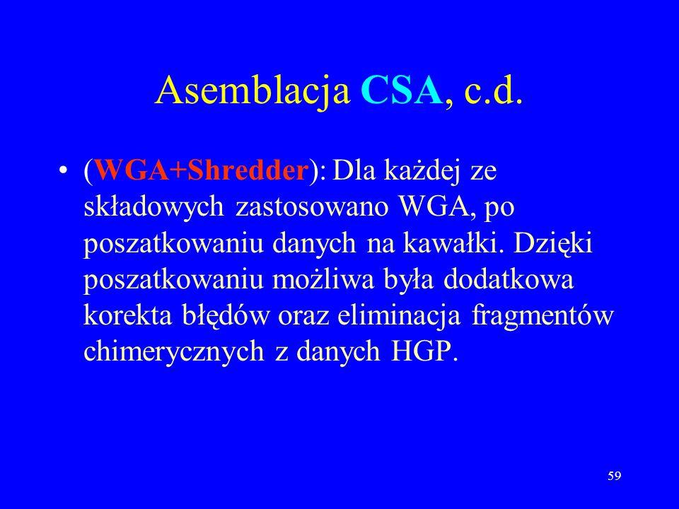 Asemblacja CSA, c.d.