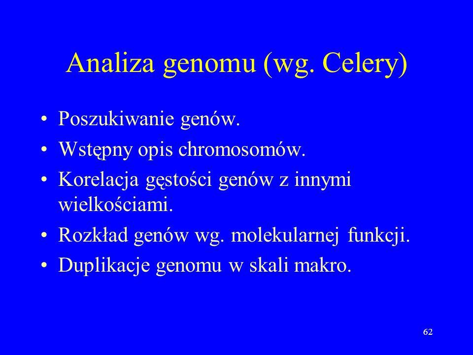 Analiza genomu (wg. Celery)