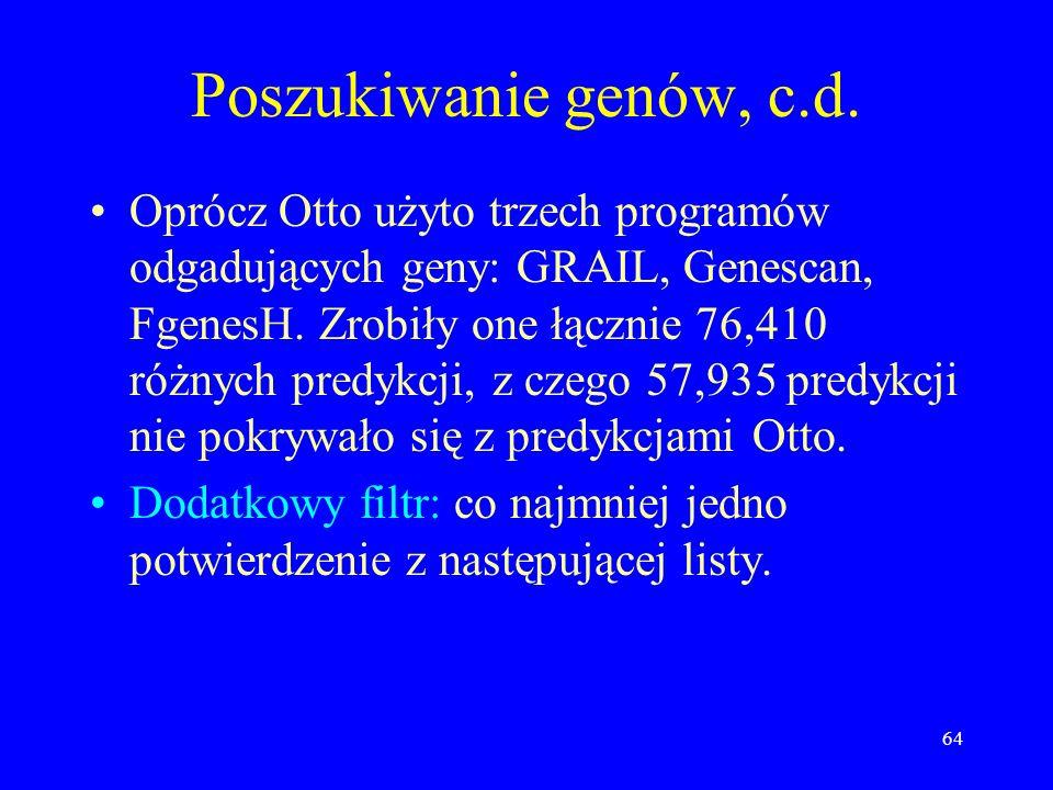 Poszukiwanie genów, c.d.