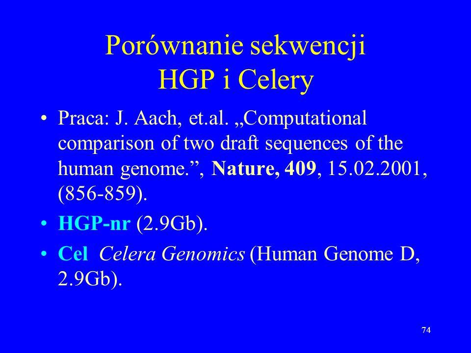 Porównanie sekwencji HGP i Celery