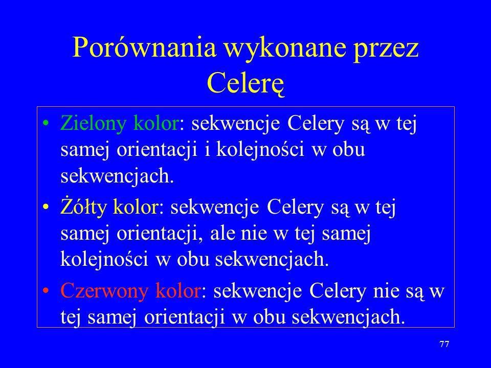 Porównania wykonane przez Celerę