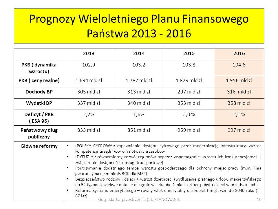 Prognozy Wieloletniego Planu Finansowego Państwa 2013 - 2016