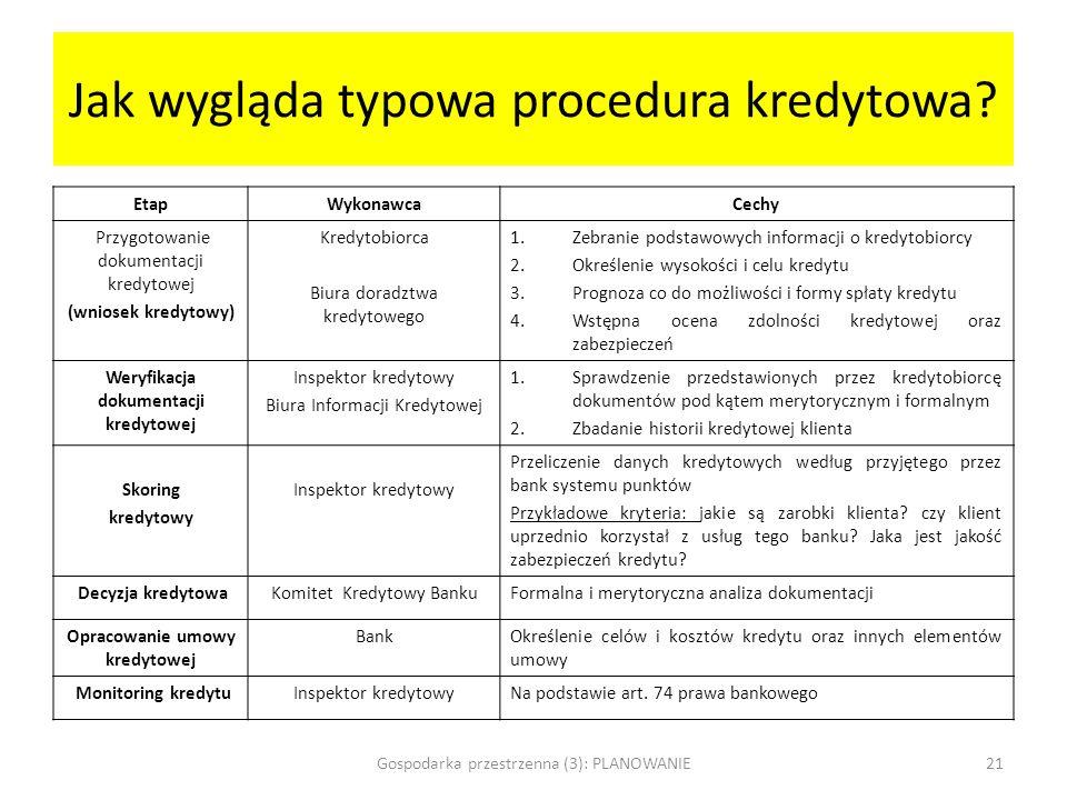 Jak wygląda typowa procedura kredytowa