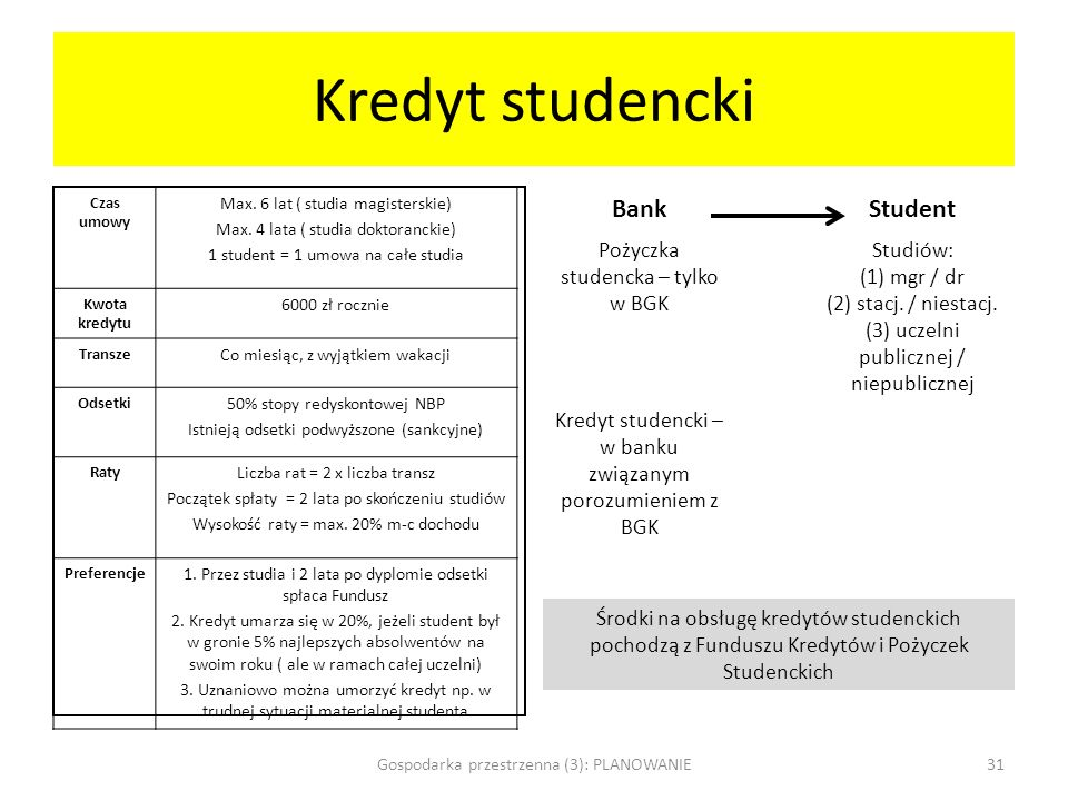 Kredyt studencki Bank Student Pożyczka studencka – tylko w BGK