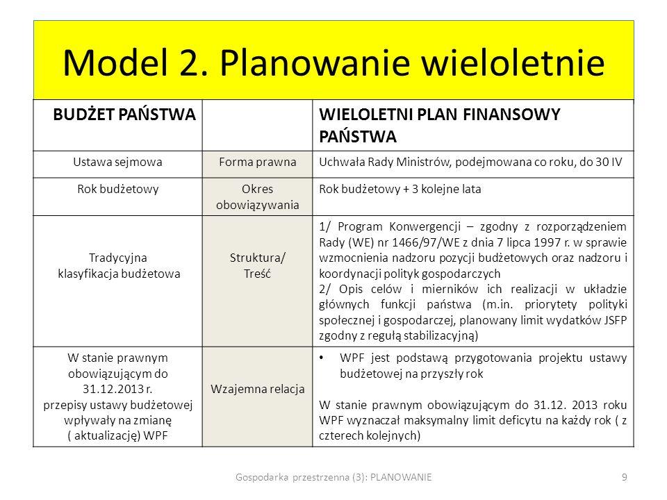 Model 2. Planowanie wieloletnie