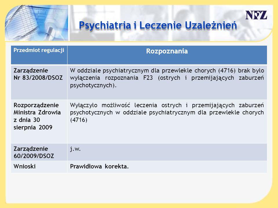 Treść slajdu…. Psychiatria i Leczenie Uzależnień Rozpoznania