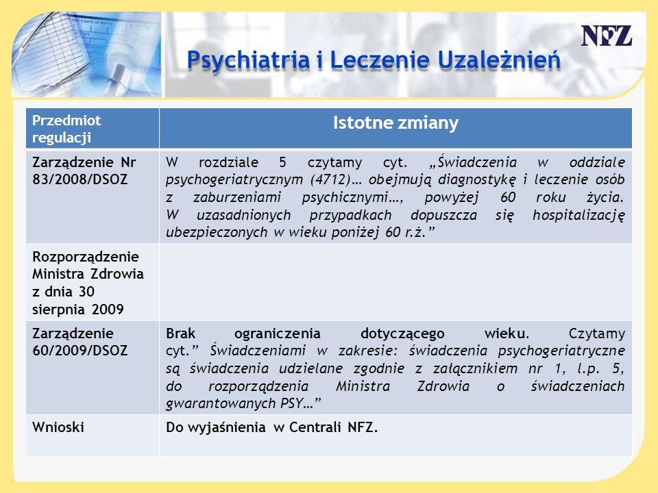 Treść slajdu…. Psychiatria i Leczenie Uzależnień Istotne zmiany