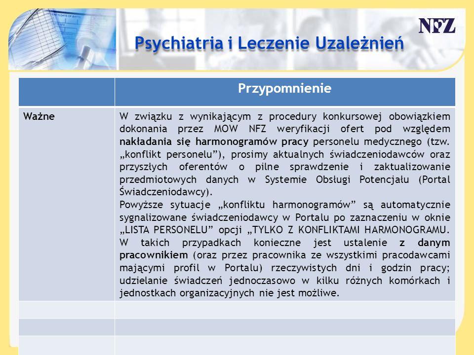 Treść slajdu…. Psychiatria i Leczenie Uzależnień Przypomnienie Ważne