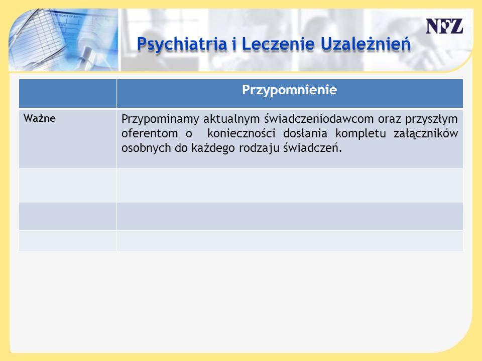Treść slajdu…. Psychiatria i Leczenie Uzależnień Przypomnienie