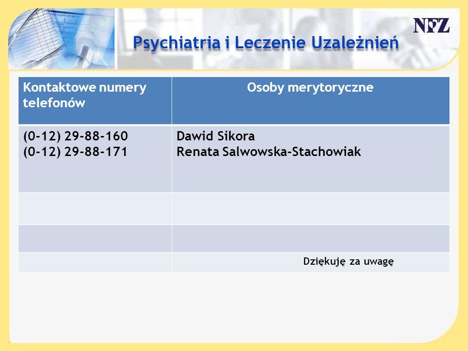 Treść slajdu…. Psychiatria i Leczenie Uzależnień