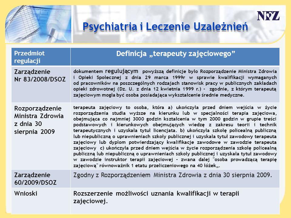"""Definicja """"terapeuty zajęciowego"""