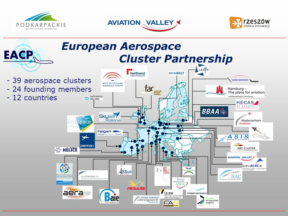 European Aerospace Cluster Partnership - 39 aerospace clusters