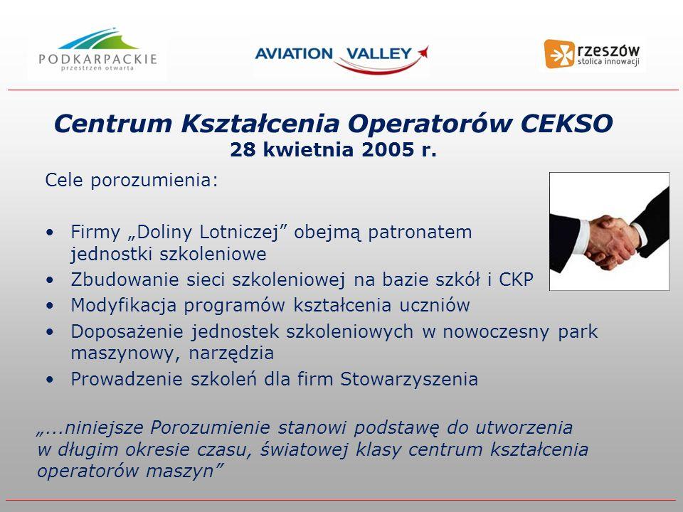 Centrum Kształcenia Operatorów CEKSO 28 kwietnia 2005 r.