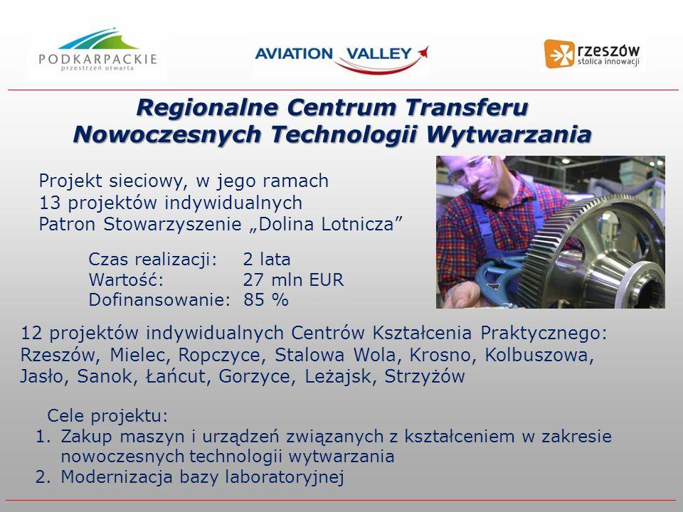 Regionalne Centrum Transferu Nowoczesnych Technologii Wytwarzania