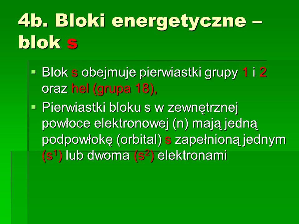 4b. Bloki energetyczne – blok s