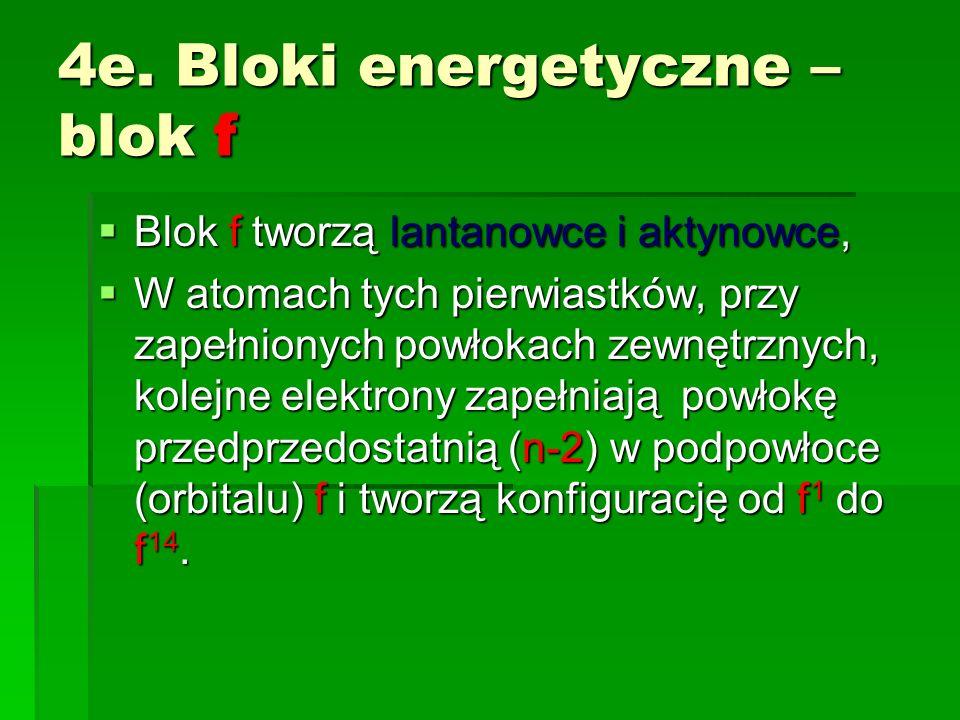 4e. Bloki energetyczne – blok f