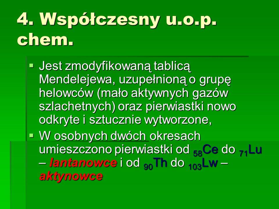 4. Współczesny u.o.p. chem.