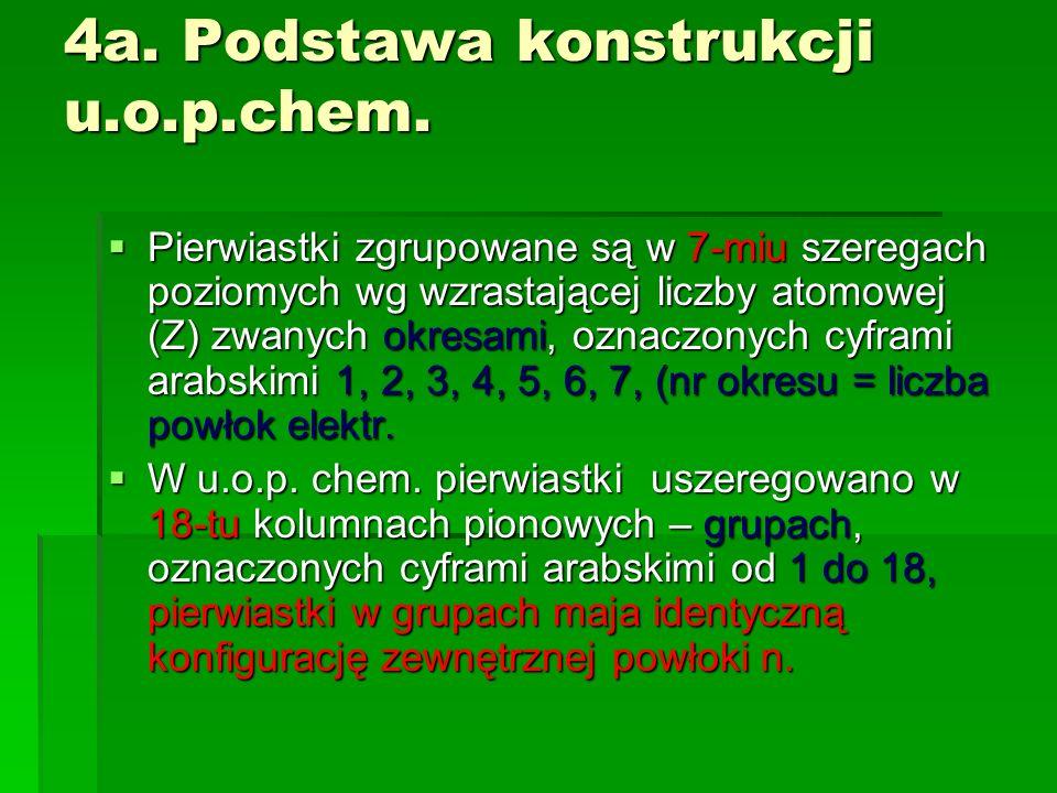 4a. Podstawa konstrukcji u.o.p.chem.