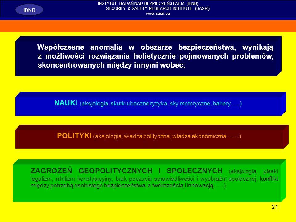 NAUKI (aksjologia, skutki uboczne ryzyka, siły motoryczne, bariery…..)