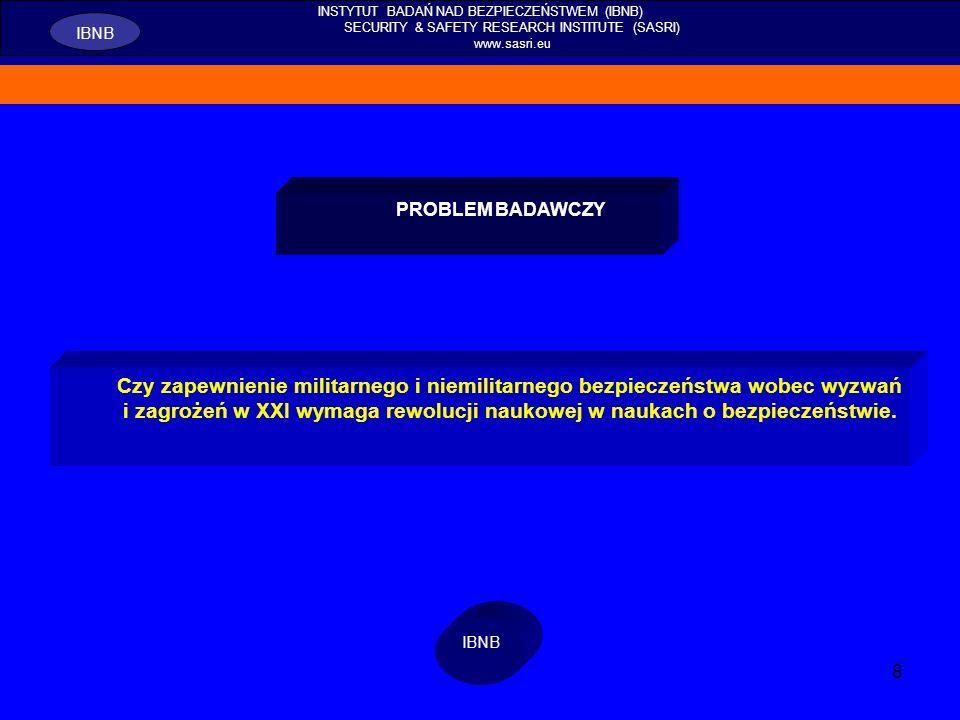 INSTYTUT BADAŃ NAD BEZPIECZEŃSTWEM (IBNB) SECURITY & SAFETY RESEARCH INSTITUTE (SASRI) www.sasri.eu