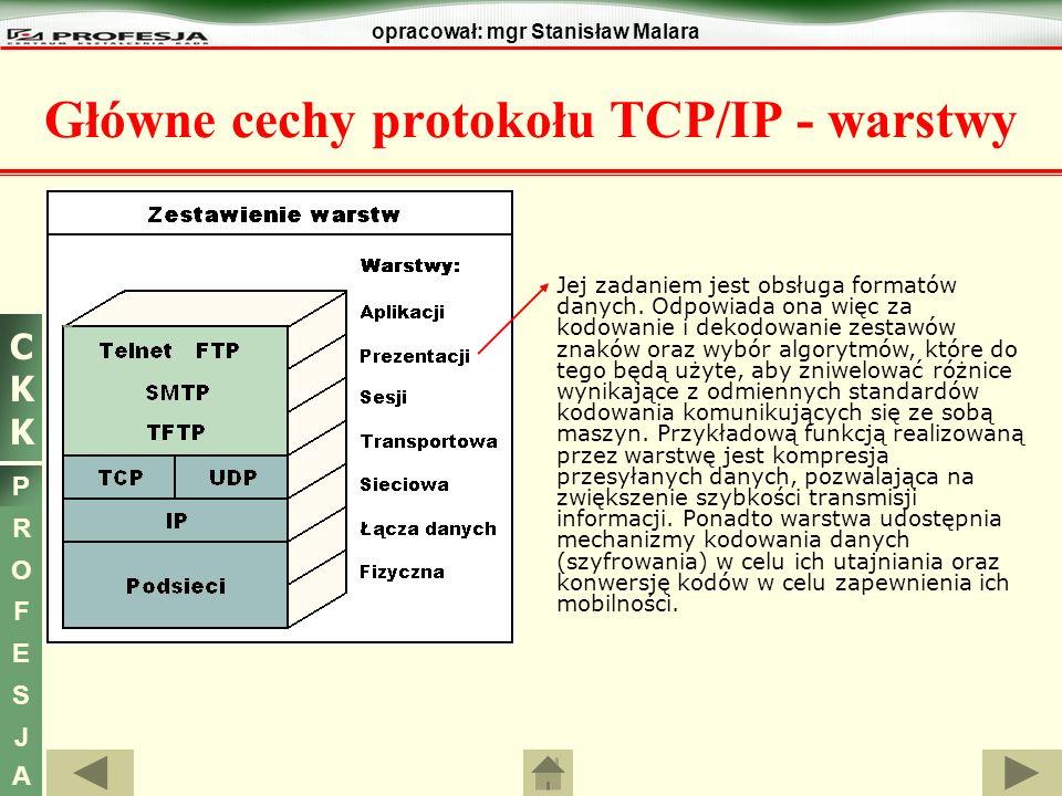 Główne cechy protokołu TCP/IP - warstwy