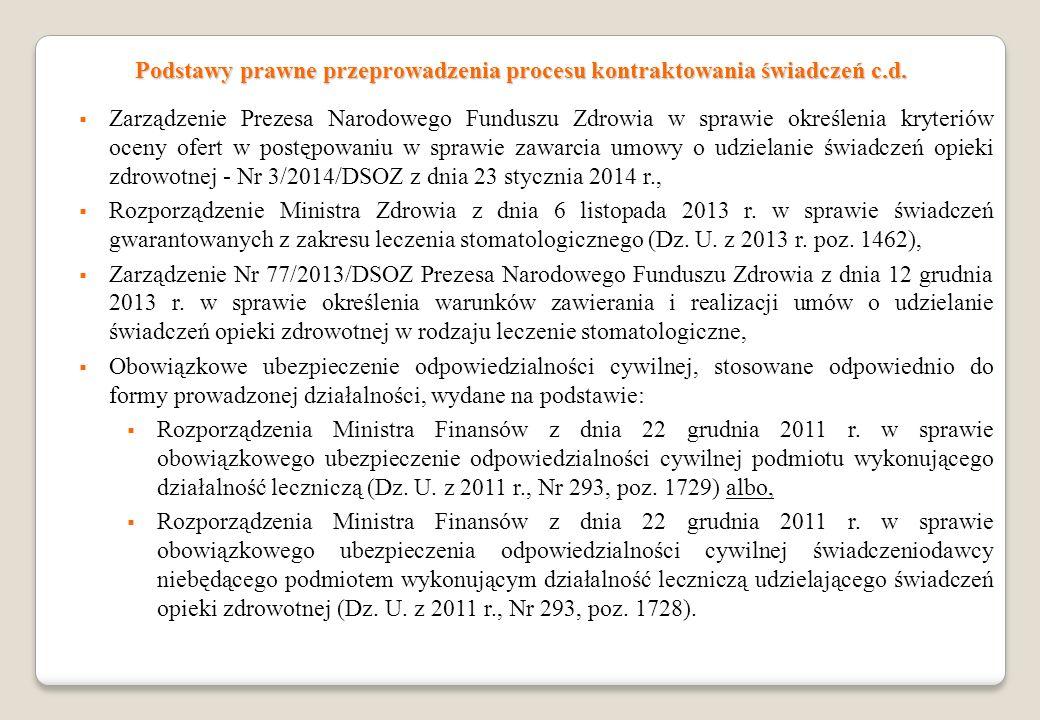 Podstawy prawne przeprowadzenia procesu kontraktowania świadczeń c.d.
