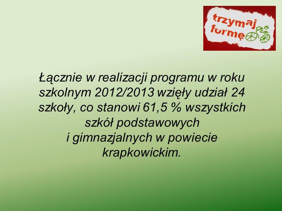 Łącznie w realizacji programu w roku szkolnym 2012/2013 wzięły udział 24 szkoły, co stanowi 61,5 % wszystkich szkół podstawowych i gimnazjalnych w powiecie krapkowickim.