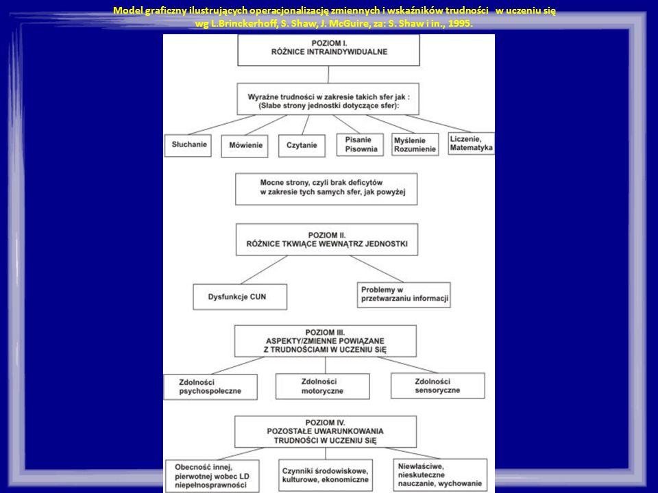 wg L.Brinckerhoff, S. Shaw, J. McGuire, za: S. Shaw i in., 1995.