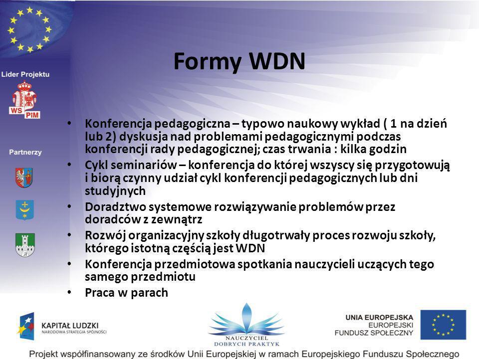 Formy WDN