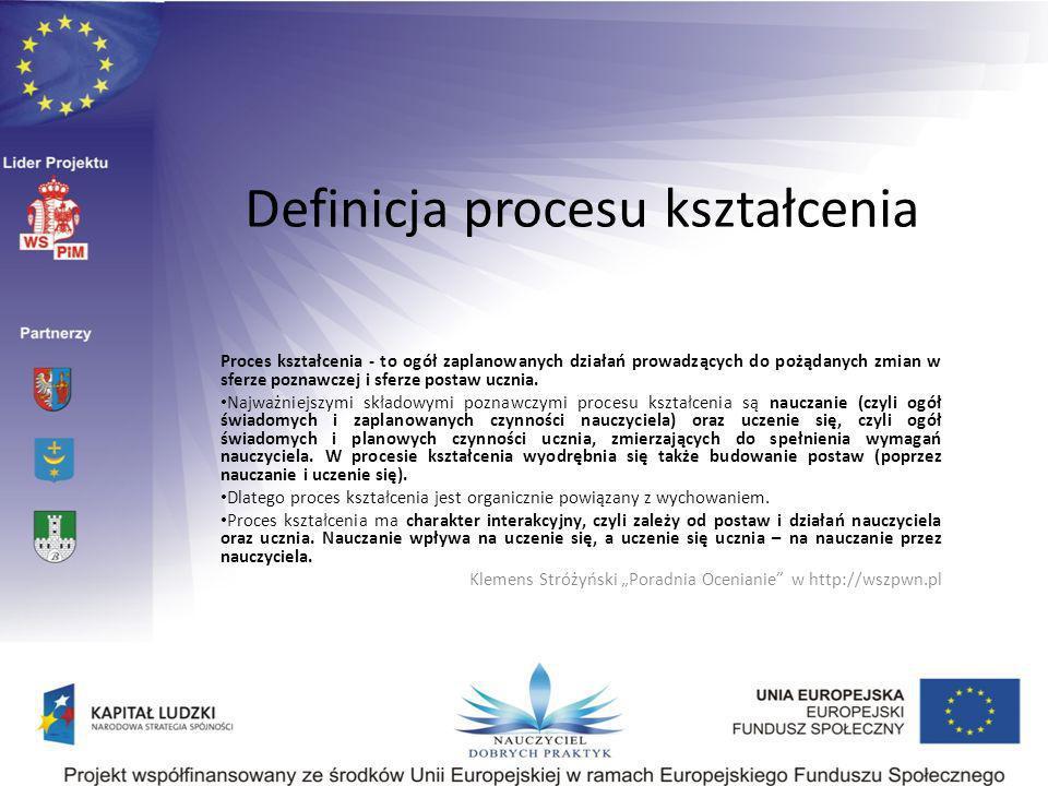Definicja procesu kształcenia
