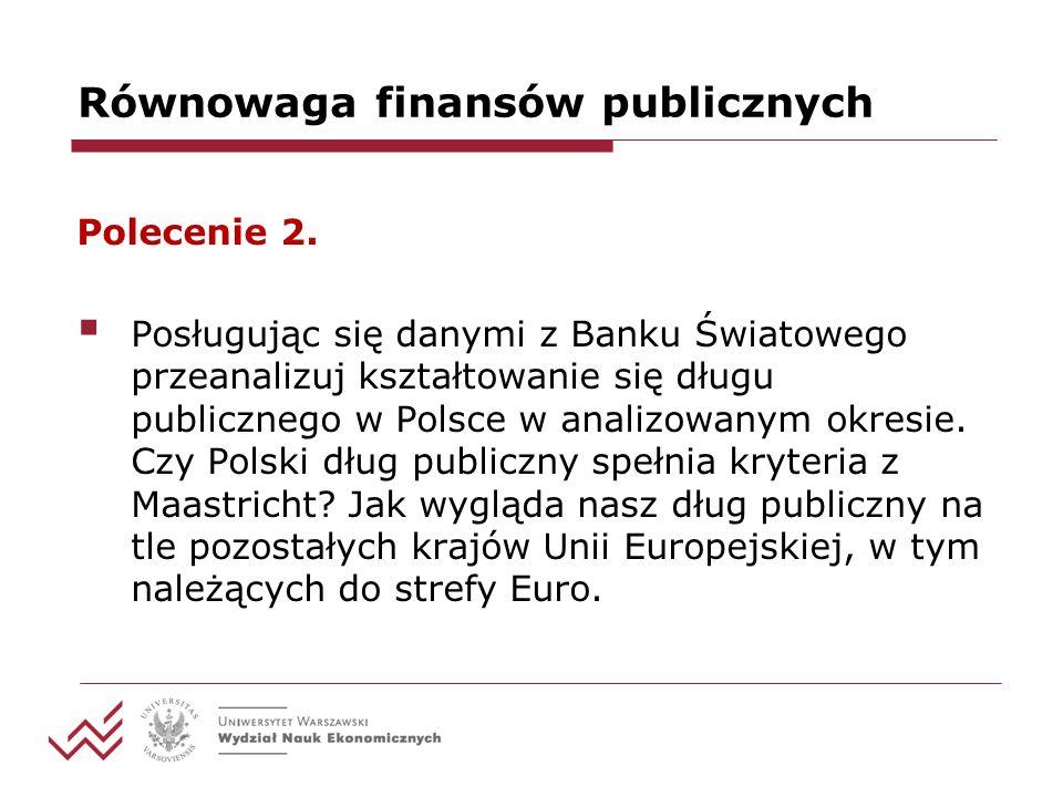 Równowaga finansów publicznych