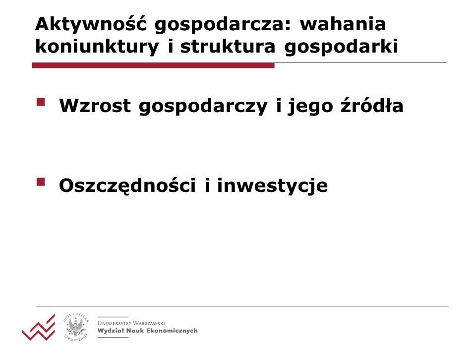 Aktywność gospodarcza: wahania koniunktury i struktura gospodarki