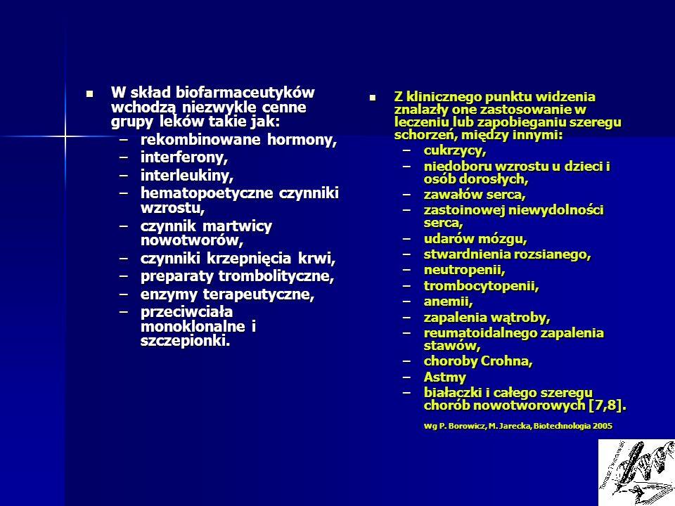 rekombinowane hormony, interferony, interleukiny,