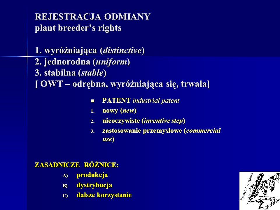 REJESTRACJA ODMIANY plant breeder's rights 1