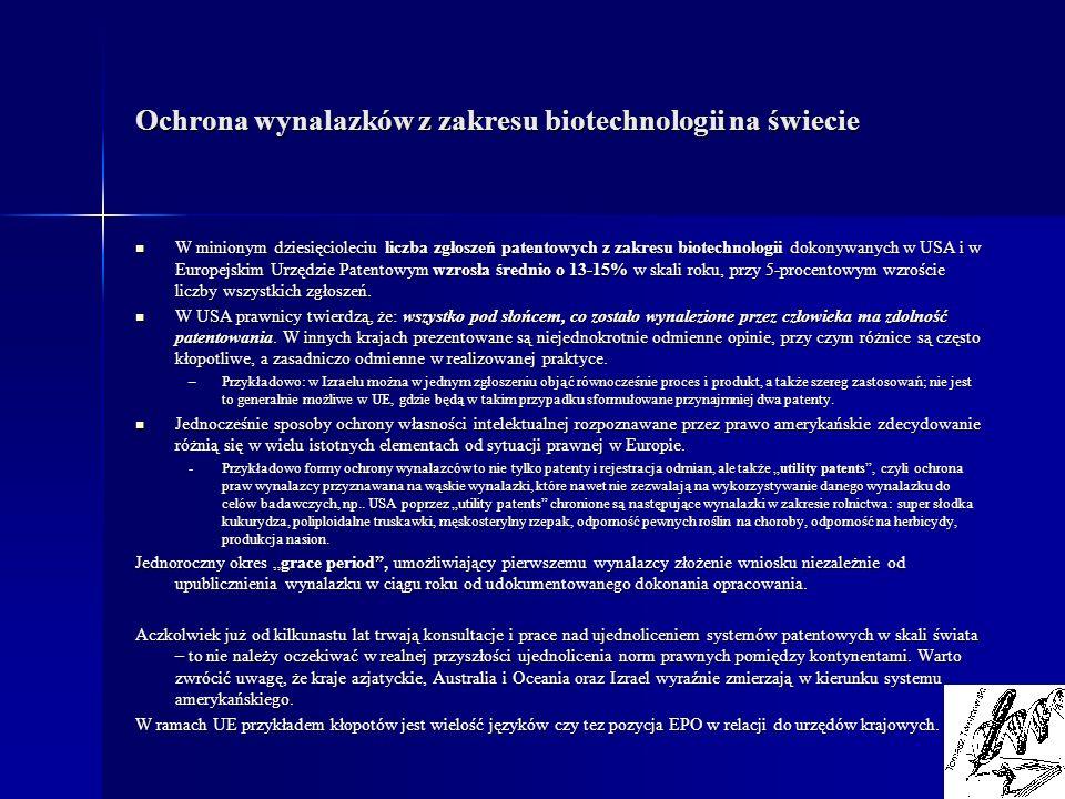 Ochrona wynalazków z zakresu biotechnologii na świecie
