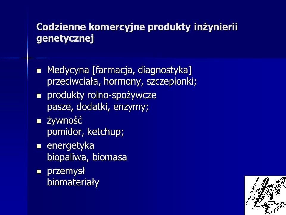 Codzienne komercyjne produkty inżynierii genetycznej