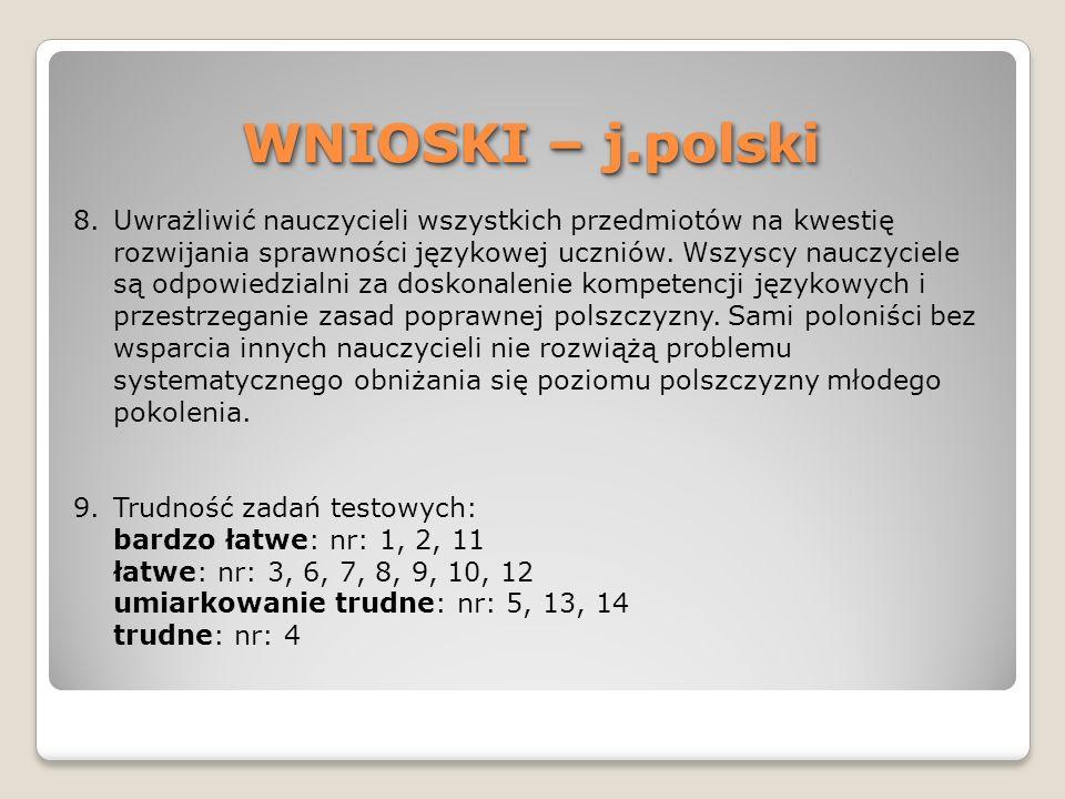 WNIOSKI – j.polski