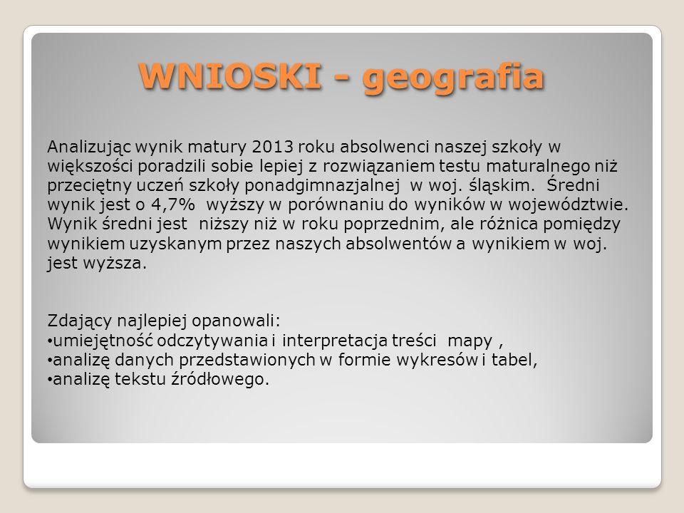 WNIOSKI - geografia