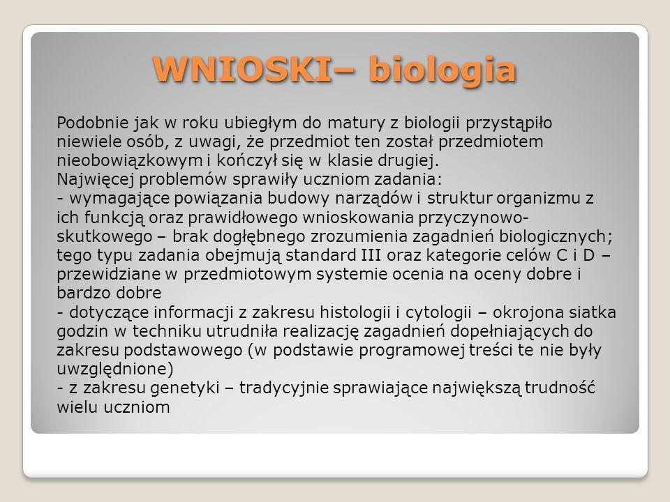 WNIOSKI– biologia