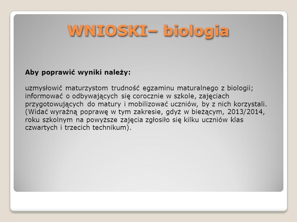 WNIOSKI– biologia Aby poprawić wyniki należy: