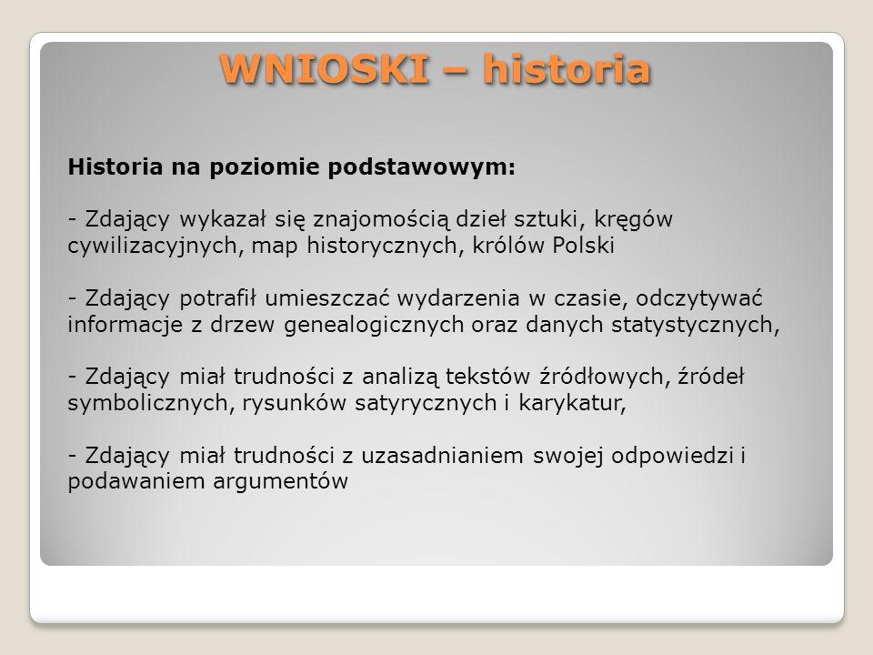WNIOSKI – historia Historia na poziomie podstawowym: