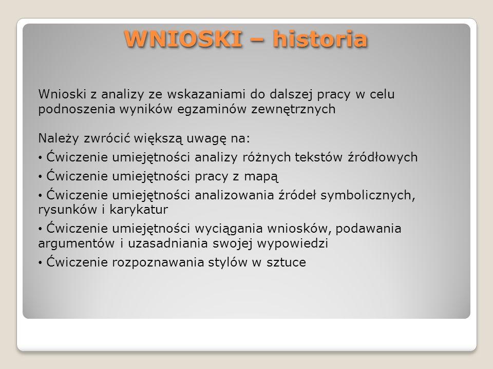 WNIOSKI – historia Wnioski z analizy ze wskazaniami do dalszej pracy w celu podnoszenia wyników egzaminów zewnętrznych.