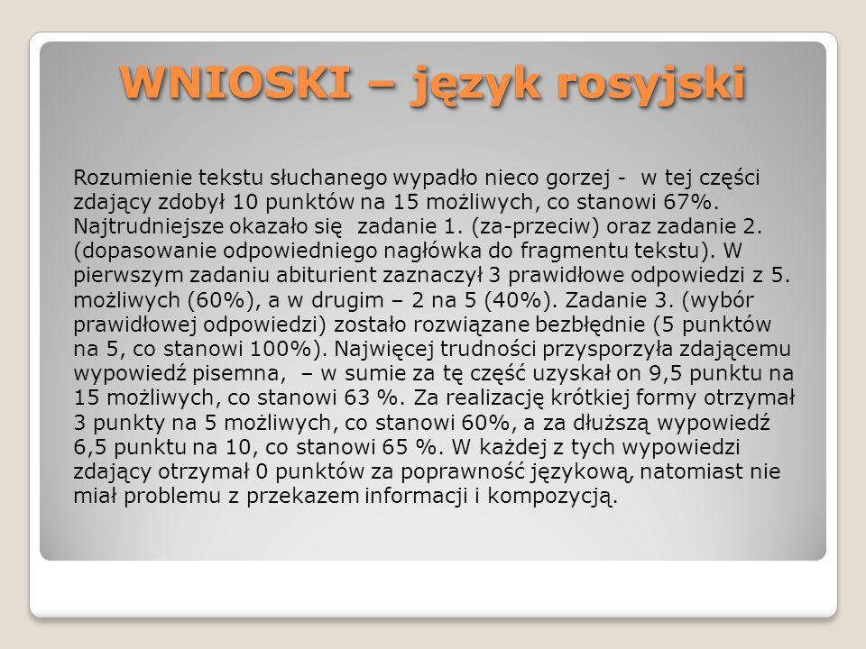 WNIOSKI – język rosyjski