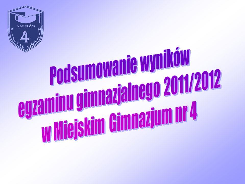 egzaminu gimnazjalnego 2011/2012 w Miejskim Gimnazjum nr 4
