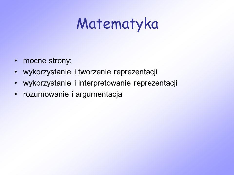 Matematyka mocne strony: wykorzystanie i tworzenie reprezentacji