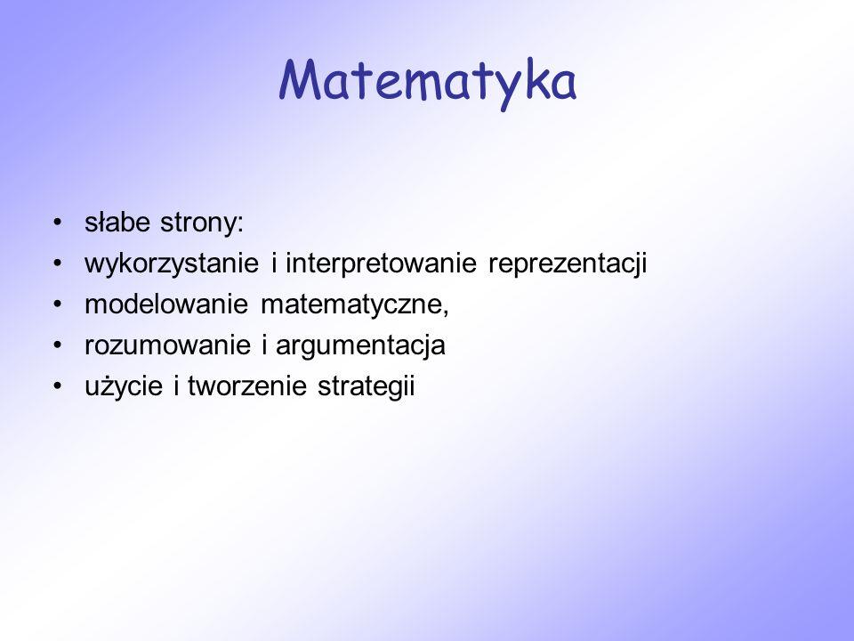 Matematyka słabe strony: wykorzystanie i interpretowanie reprezentacji