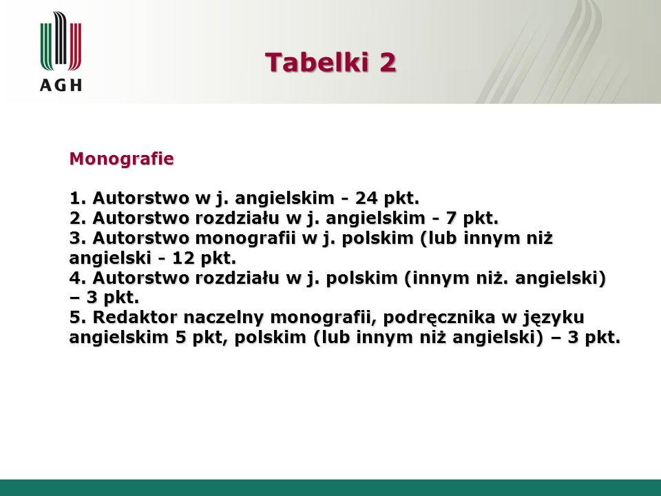 Tabelki 2 Monografie Autorstwo w j. angielskim - 24 pkt.